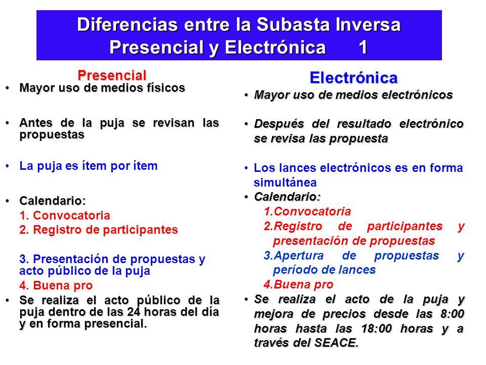 Diferencias entre la Subasta Inversa Presencial y Electrónica 1
