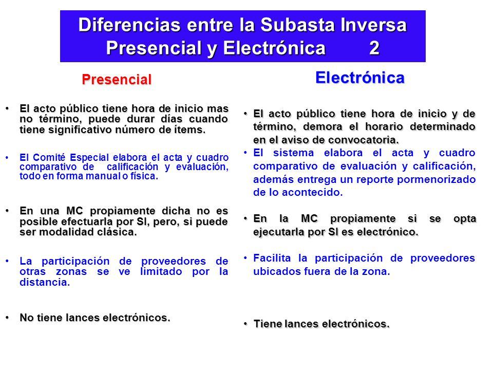 Diferencias entre la Subasta Inversa Presencial y Electrónica 2