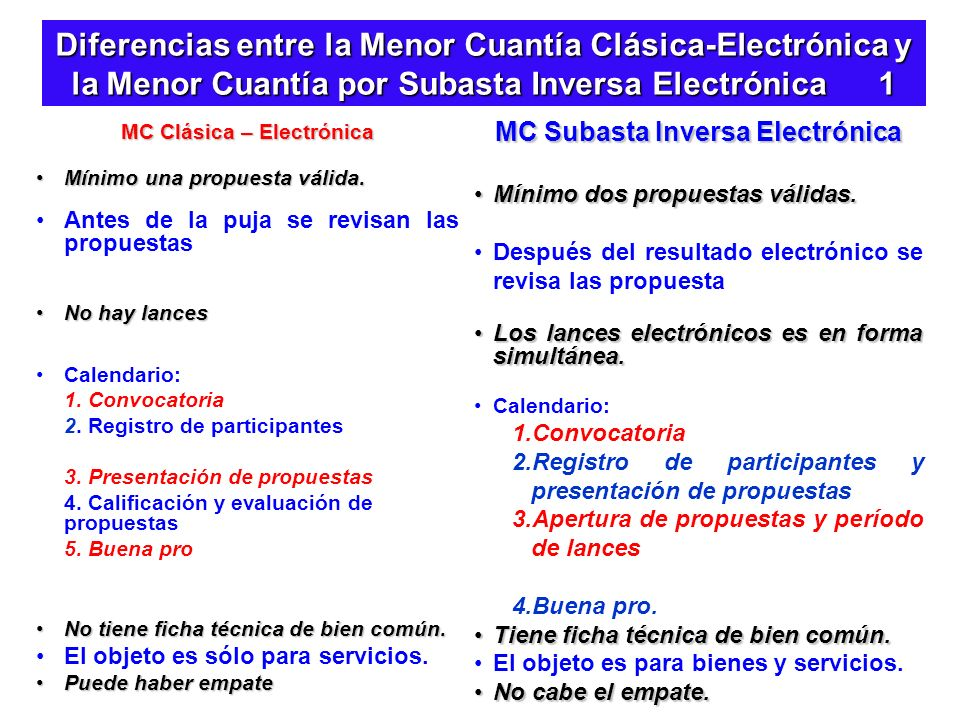 MC Subasta Inversa Electrónica MC Clásica – Electrónica