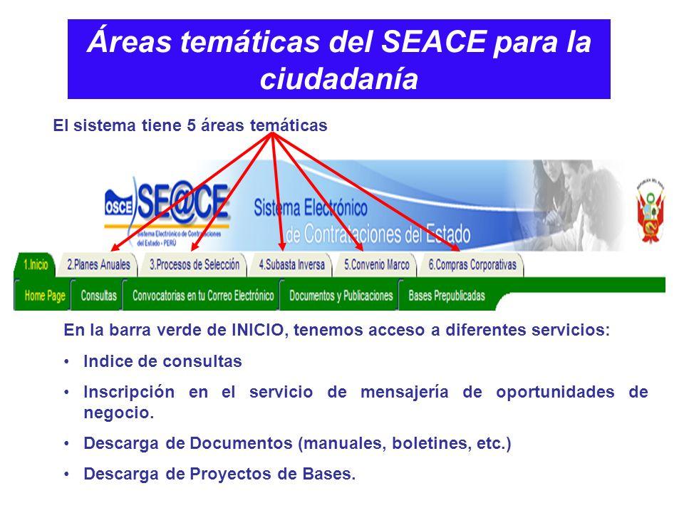 Áreas temáticas del SEACE para la ciudadanía