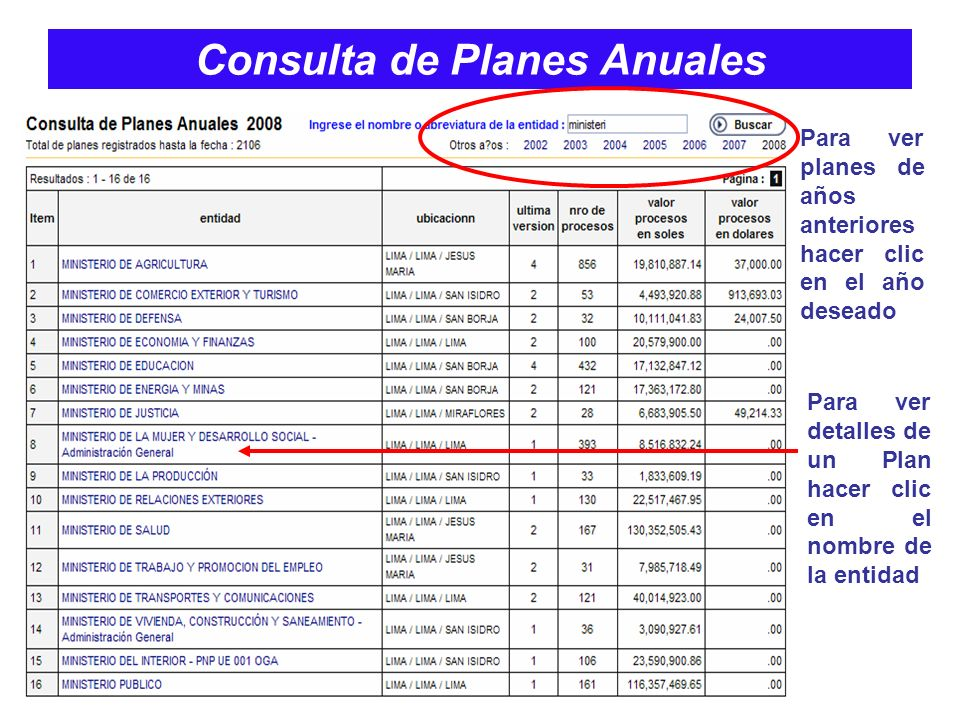 Consulta de Planes Anuales