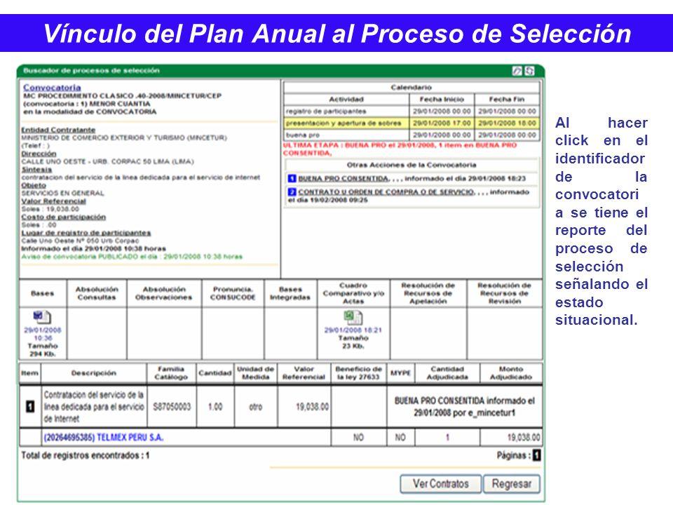 Vínculo del Plan Anual al Proceso de Selección