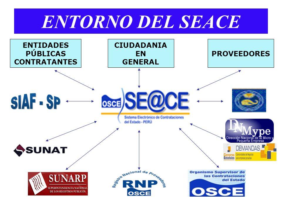 ENTORNO DEL SEACE ENTIDADES PÚBLICAS CONTRATANTES CIUDADANIA EN