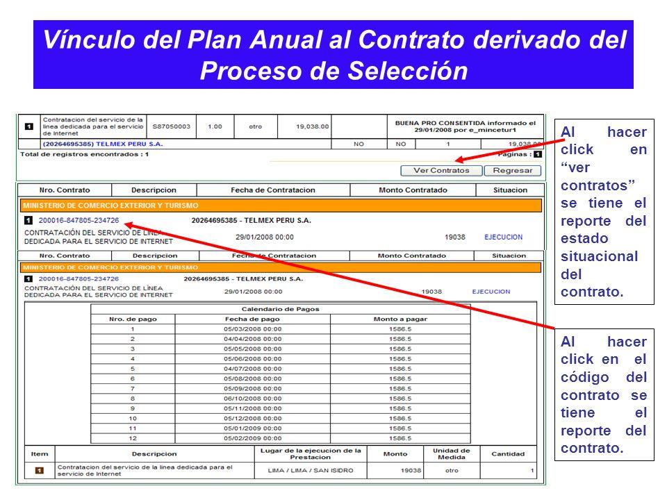 Vínculo del Plan Anual al Contrato derivado del Proceso de Selección