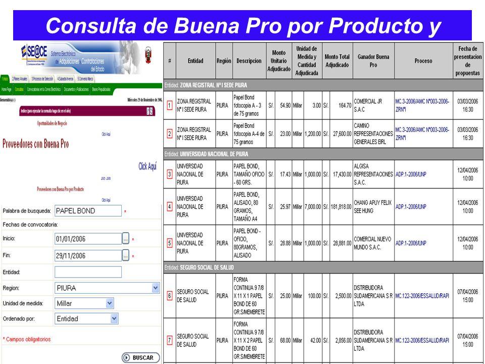 Consulta de Buena Pro por Producto y Proveedor