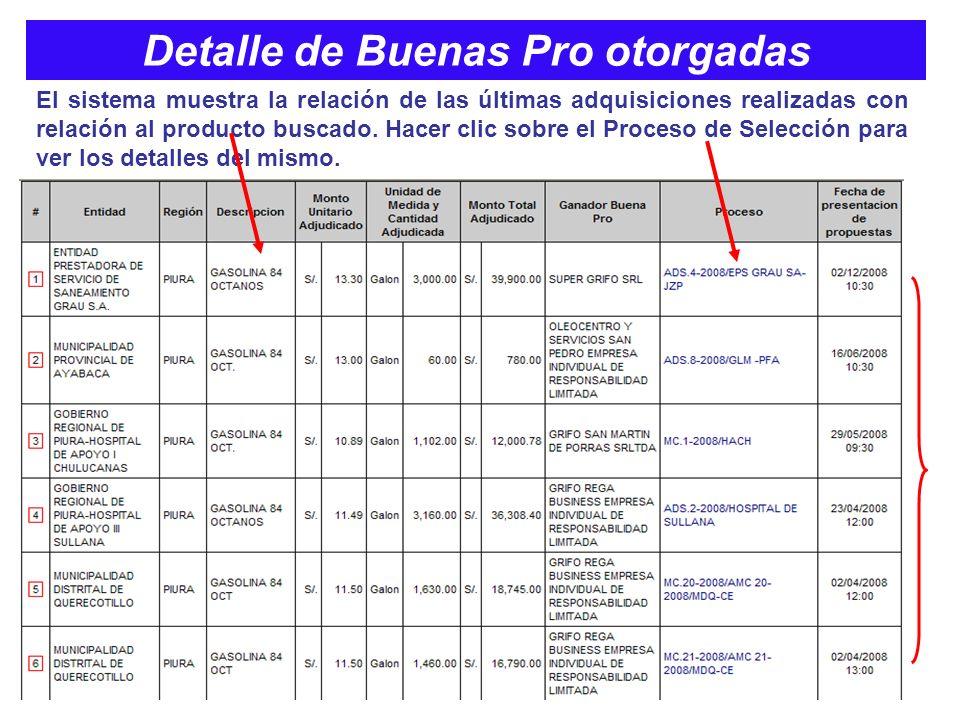 Detalle de Buenas Pro otorgadas