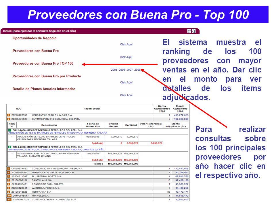 Proveedores con Buena Pro - Top 100