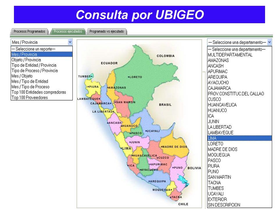 Consulta por UBIGEO