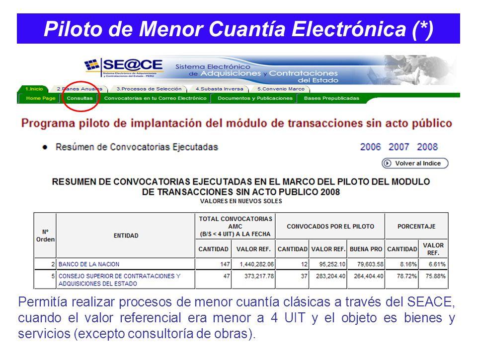 Piloto de Menor Cuantía Electrónica (*)