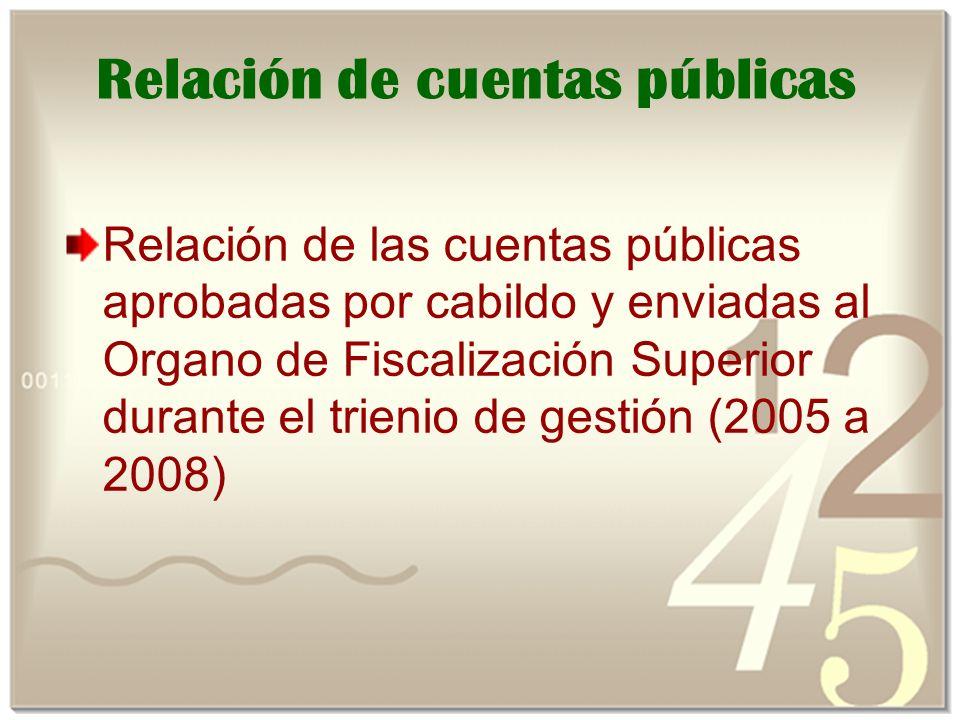 Relación de cuentas públicas