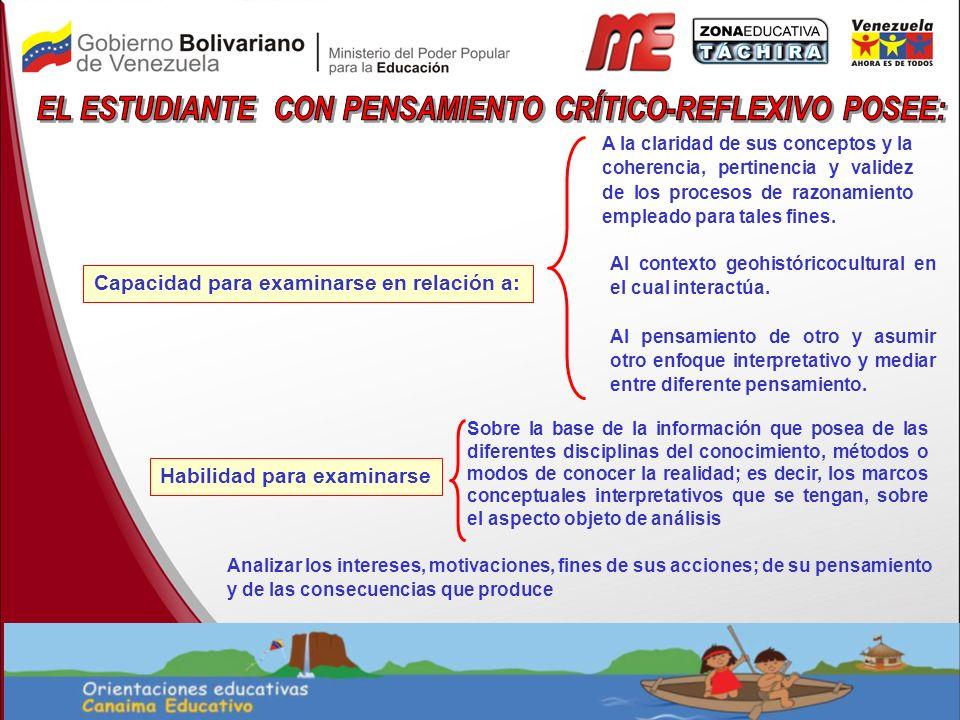 EL ESTUDIANTE CON PENSAMIENTO CRÍTICO-REFLEXIVO POSEE: