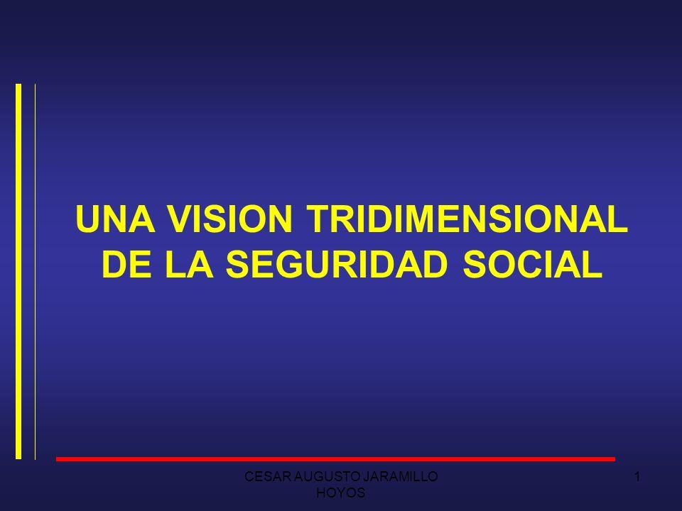 UNA VISION TRIDIMENSIONAL DE LA SEGURIDAD SOCIAL