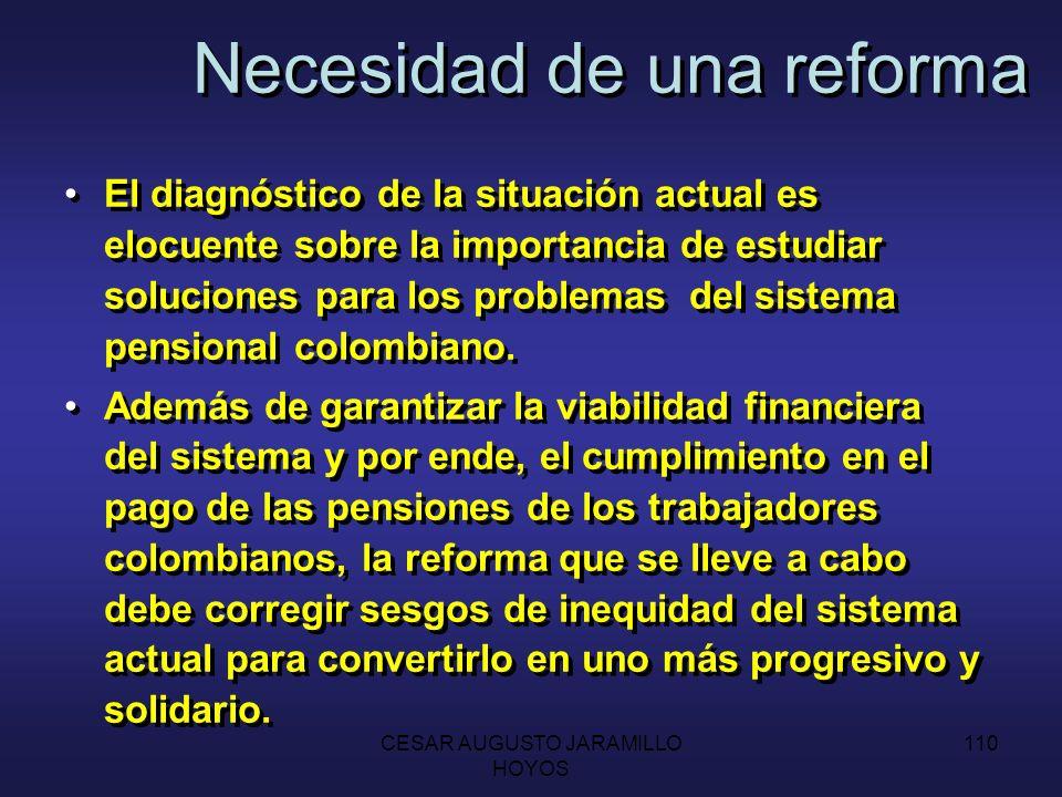 Necesidad de una reforma