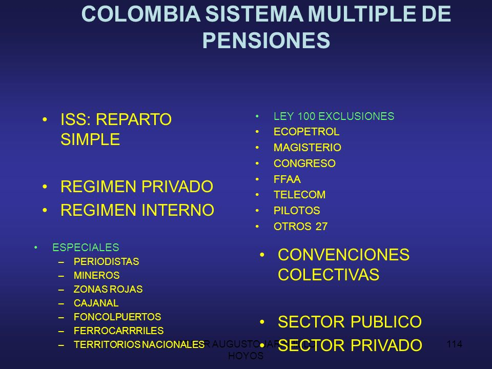 COLOMBIA SISTEMA MULTIPLE DE PENSIONES