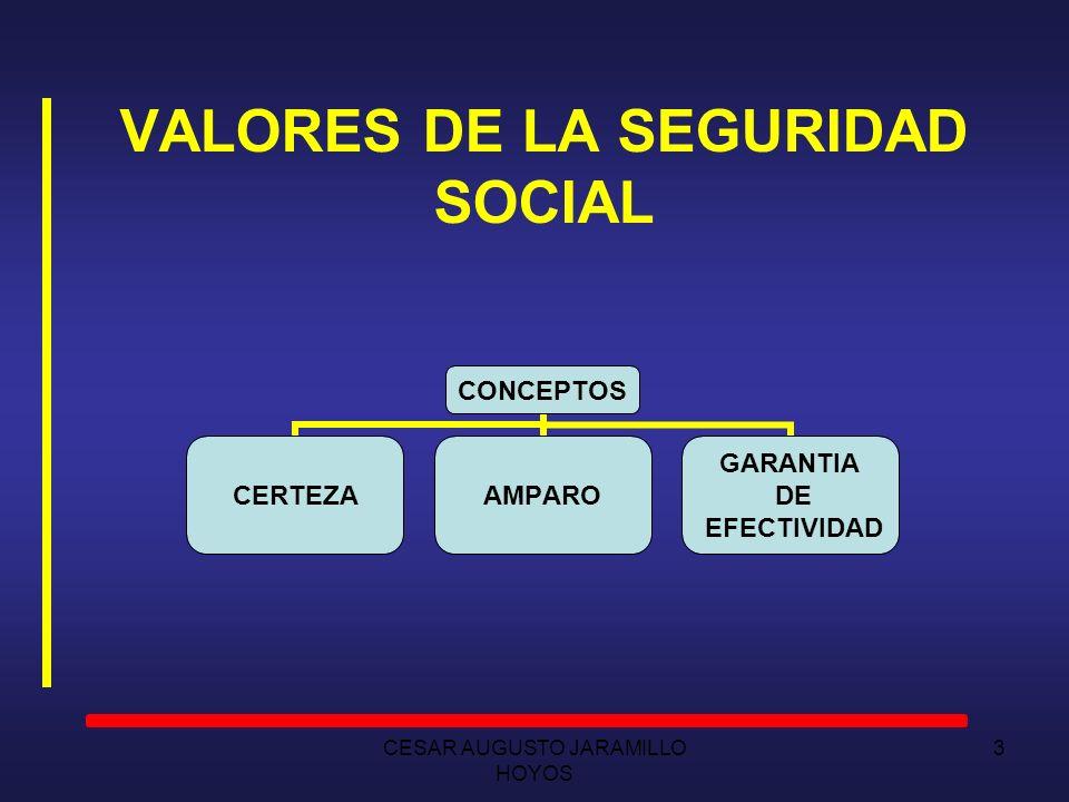 VALORES DE LA SEGURIDAD SOCIAL