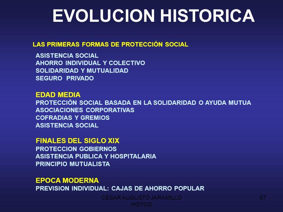 LAS PRIMERAS FORMAS DE PROTECCIÓN SOCIAL