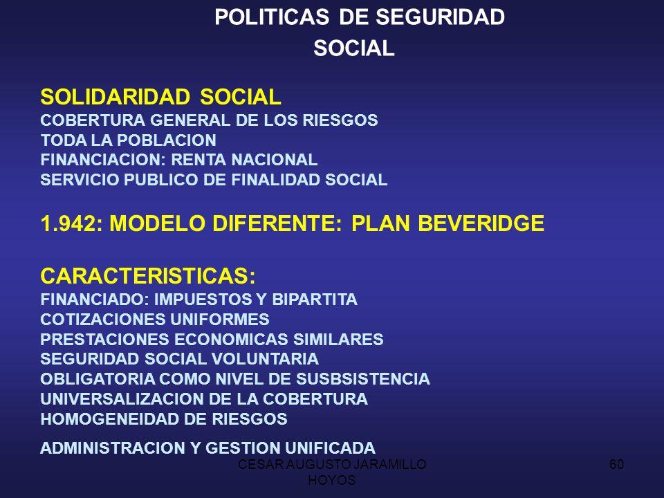 POLITICAS DE SEGURIDAD