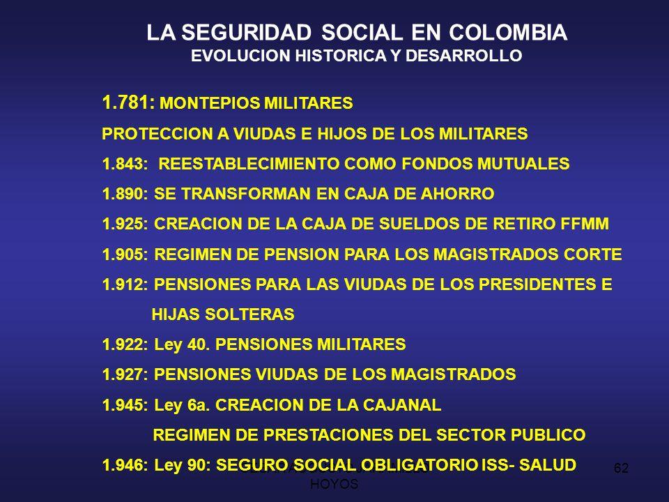LA SEGURIDAD SOCIAL EN COLOMBIA EVOLUCION HISTORICA Y DESARROLLO