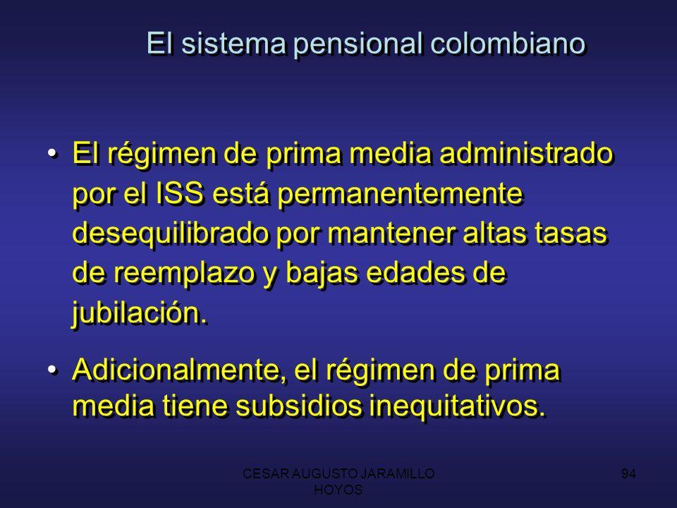 El sistema pensional colombiano