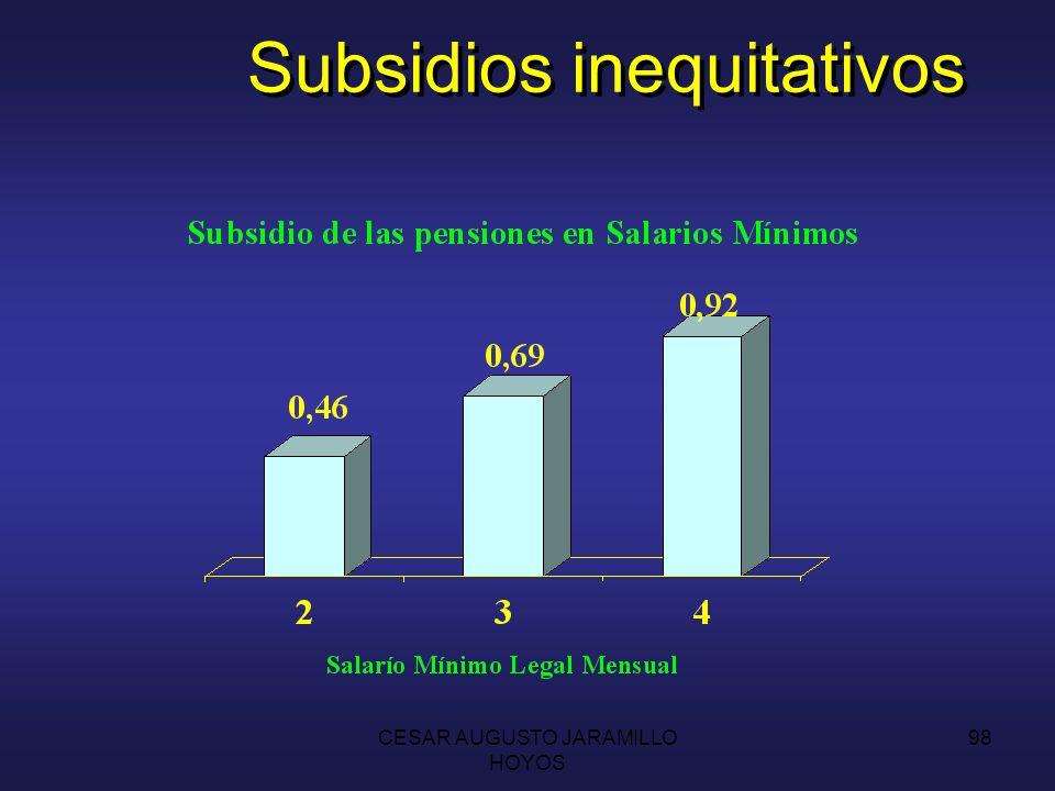 Subsidios inequitativos