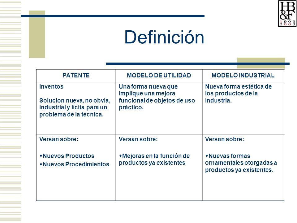 Definición PATENTE MODELO DE UTILIDAD MODELO INDUSTRIAL Inventos