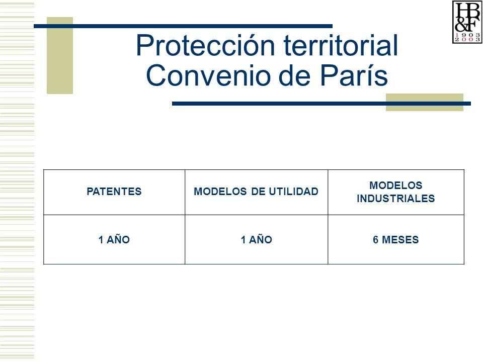 Protección territorial Convenio de París