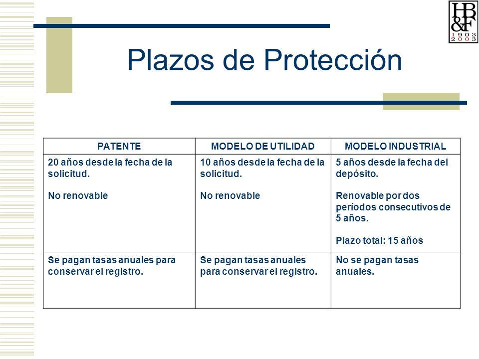 Plazos de Protección PATENTE MODELO DE UTILIDAD MODELO INDUSTRIAL
