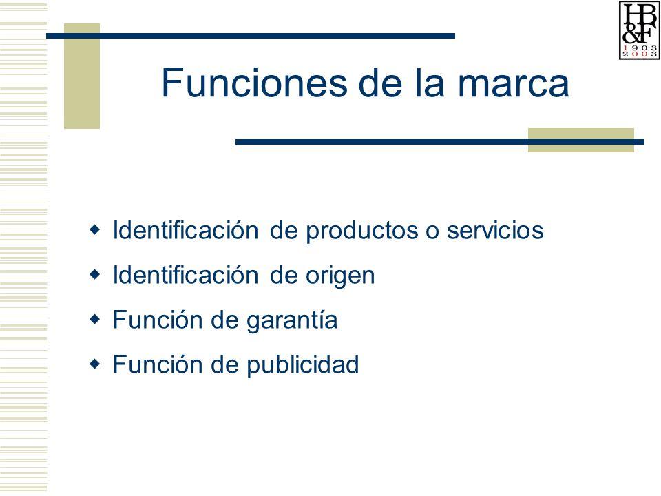Funciones de la marca Identificación de productos o servicios