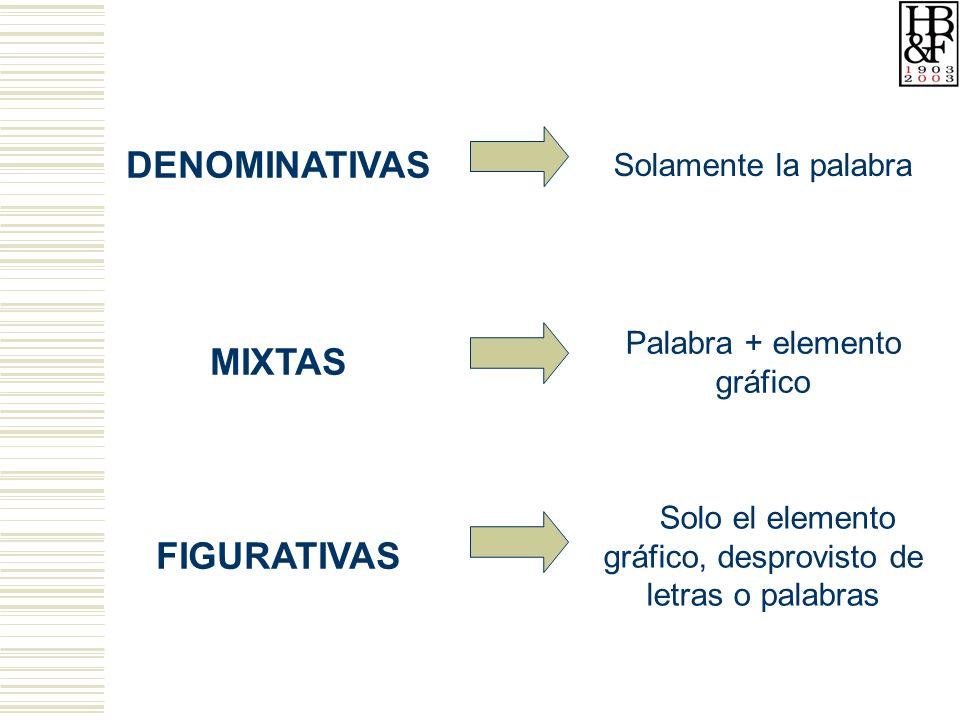 DENOMINATIVAS MIXTAS FIGURATIVAS