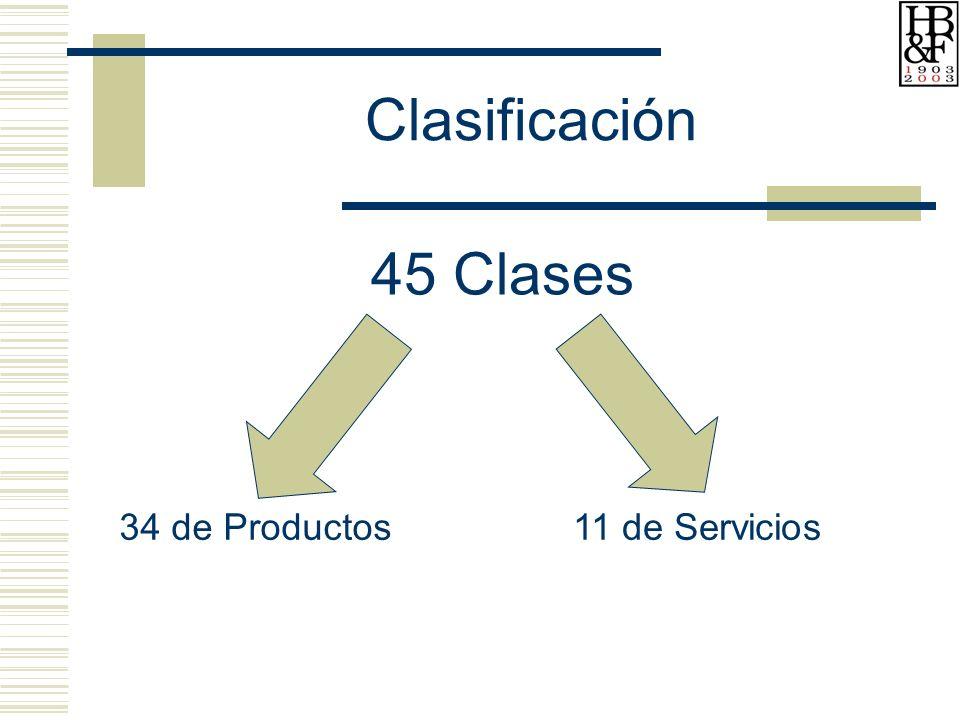 Clasificación 45 Clases 34 de Productos 11 de Servicios