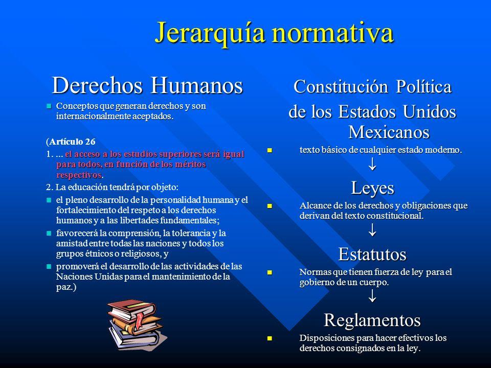 Jerarquía normativa Derechos Humanos Constitución Política