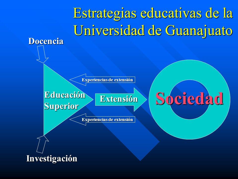 Estrategias educativas de la Universidad de Guanajuato