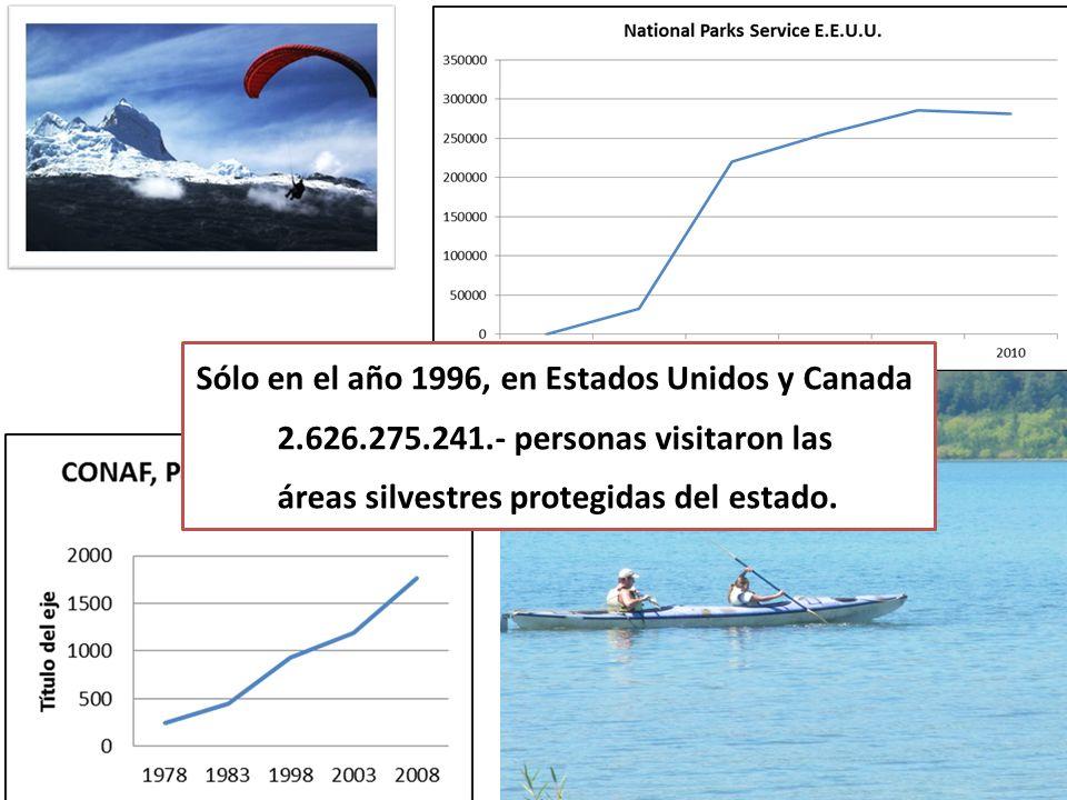 Sólo en el año 1996, en Estados Unidos y Canada