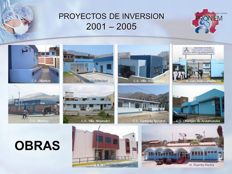 OBRAS 2001 – 2005 PROYECTOS DE INVERSION C.S. Ollantay
