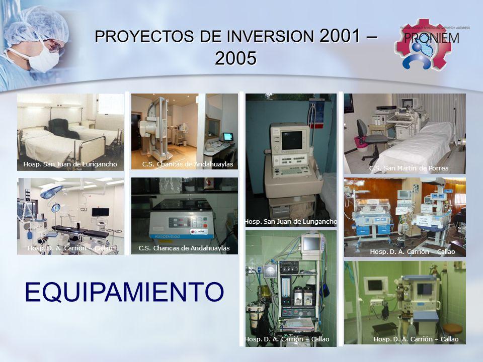 EQUIPAMIENTO PROYECTOS DE INVERSION 2001 – 2005