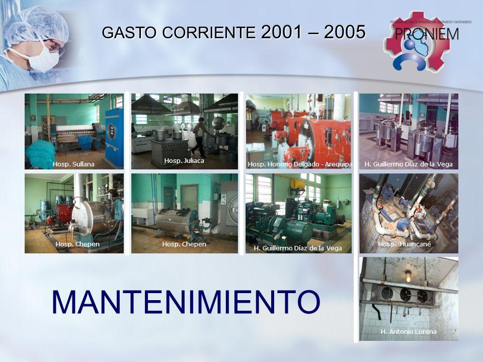 MANTENIMIENTO GASTO CORRIENTE 2001 – 2005 Hosp. Juliaca Hosp. Sullana