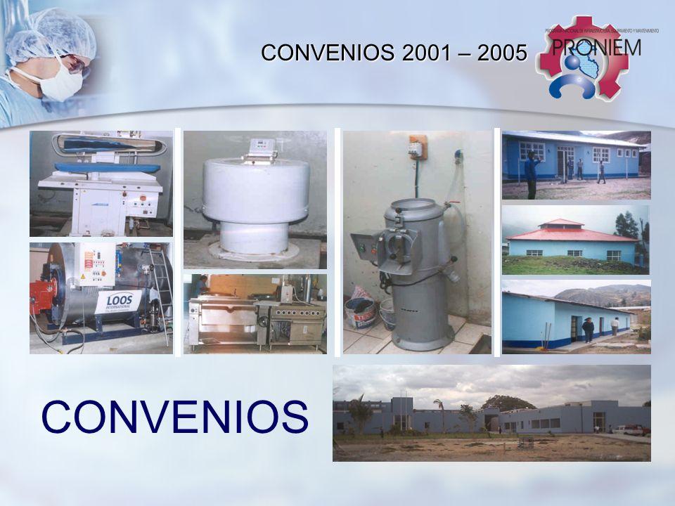 CONVENIOS 2001 – 2005 CONVENIOS