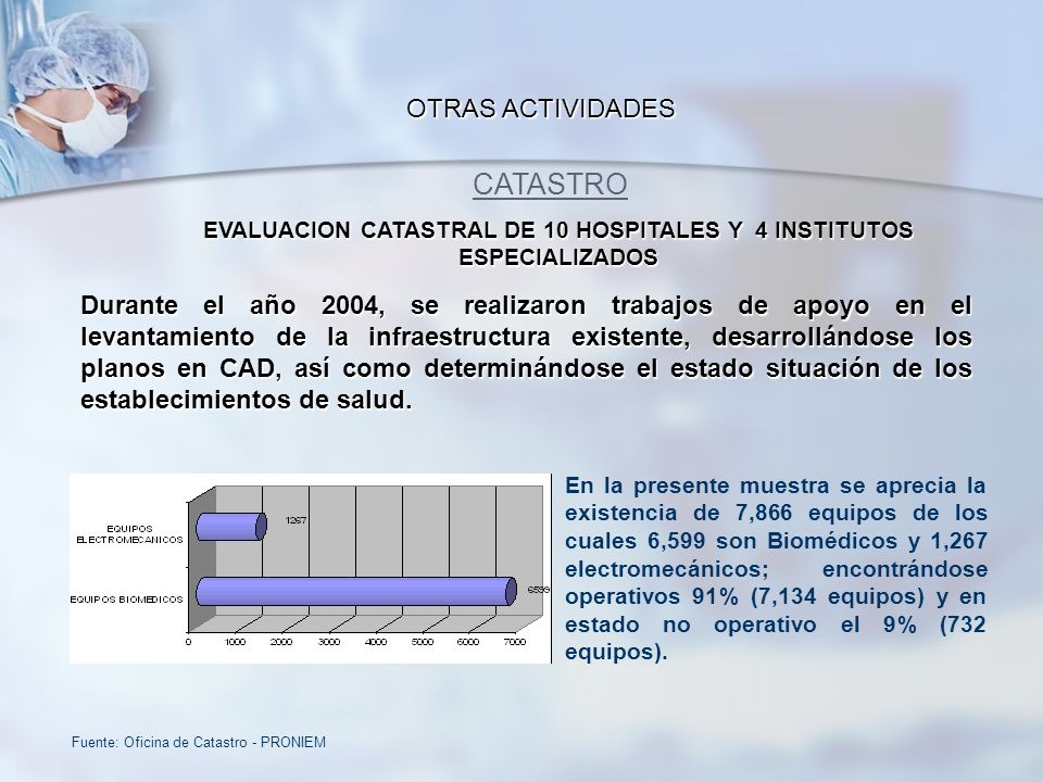 EVALUACION CATASTRAL DE 10 HOSPITALES Y 4 INSTITUTOS ESPECIALIZADOS