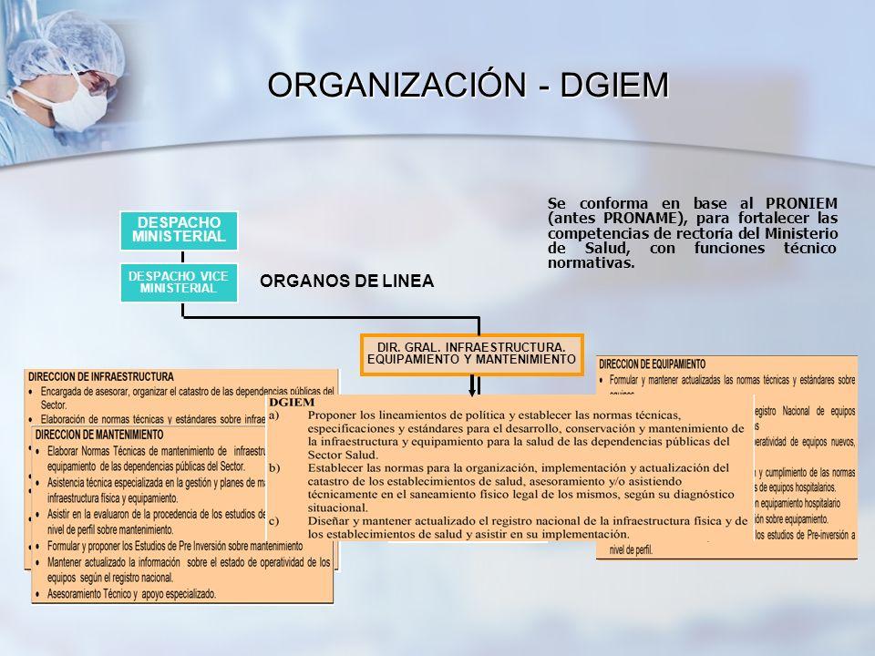 ORGANIZACIÓN - DGIEM ORGANOS DE LINEA