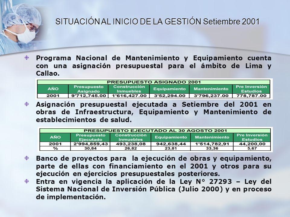 SITUACIÓN AL INICIO DE LA GESTIÓN Setiembre 2001