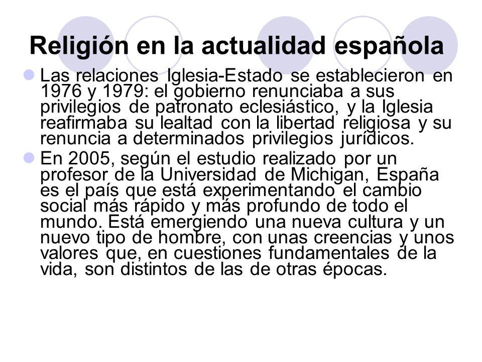 Religión en la actualidad española