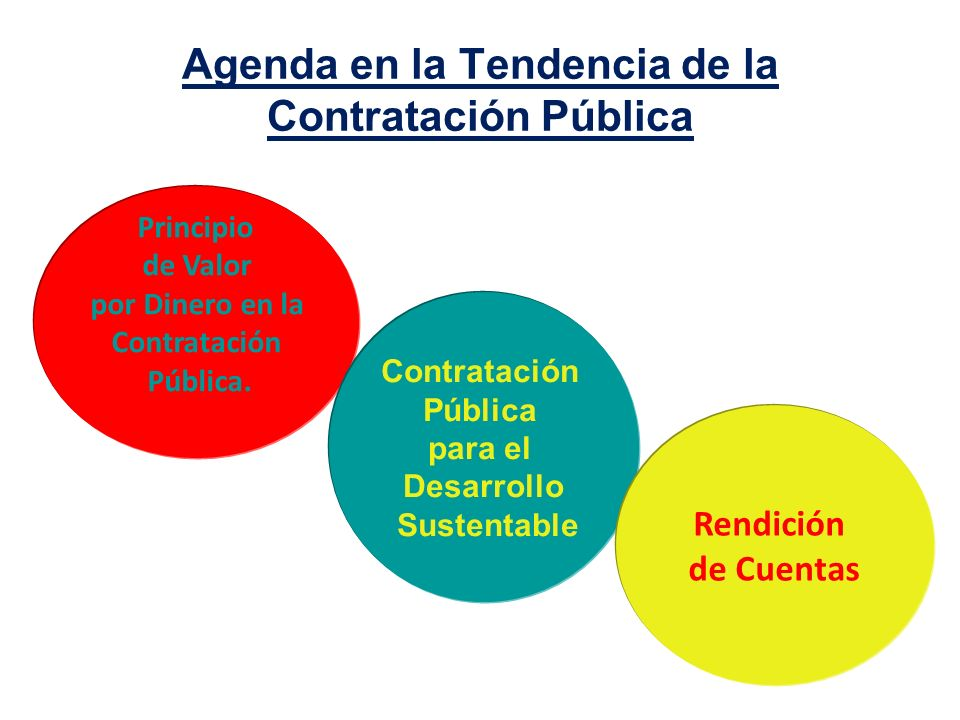 Agenda en la Tendencia de la Contratación Pública