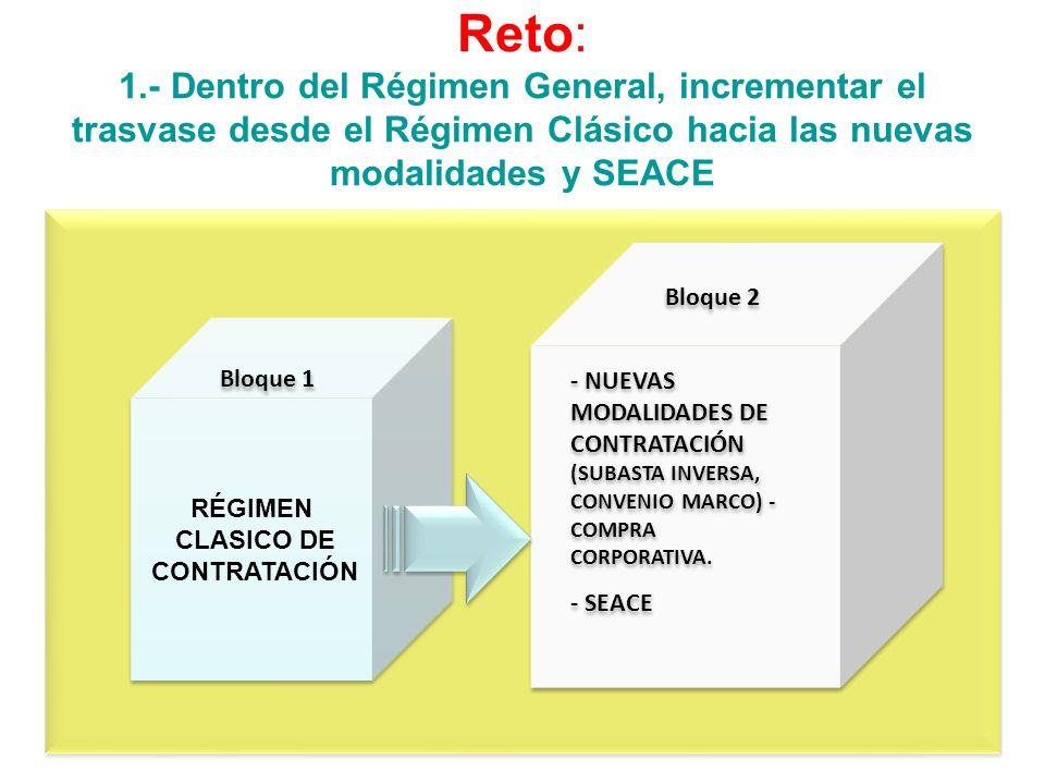 Reto: 1.- Dentro del Régimen General, incrementar el trasvase desde el Régimen Clásico hacia las nuevas modalidades y SEACE