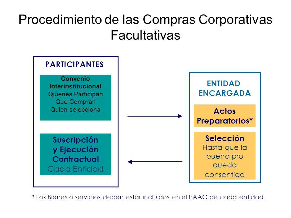 Procedimiento de las Compras Corporativas Facultativas