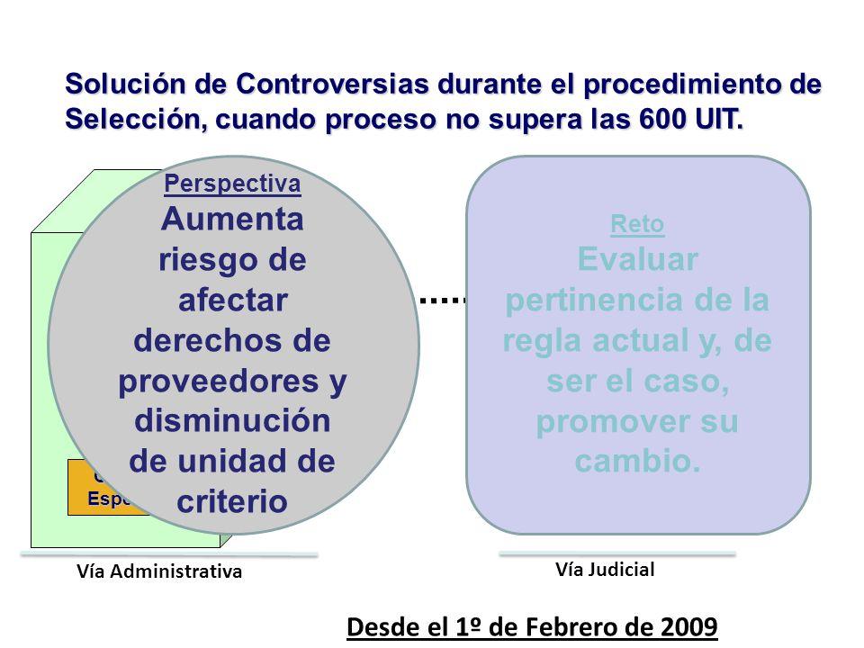 Solución de Controversias durante el procedimiento de Selección, cuando proceso no supera las 600 UIT.