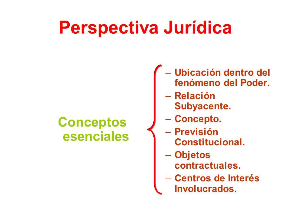 Perspectiva Jurídica Conceptos esenciales