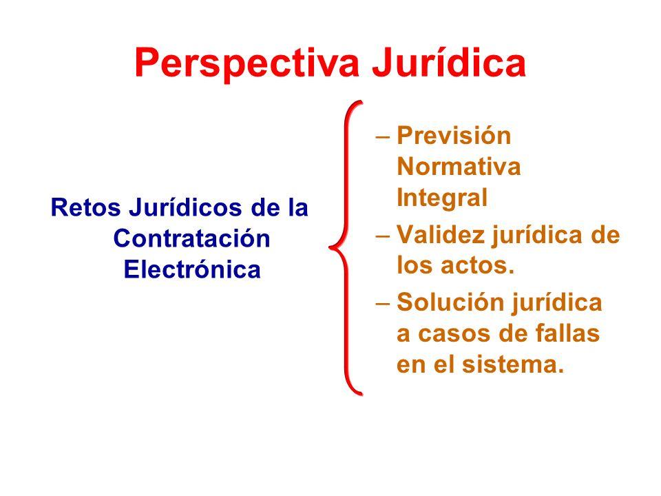 Retos Jurídicos de la Contratación Electrónica