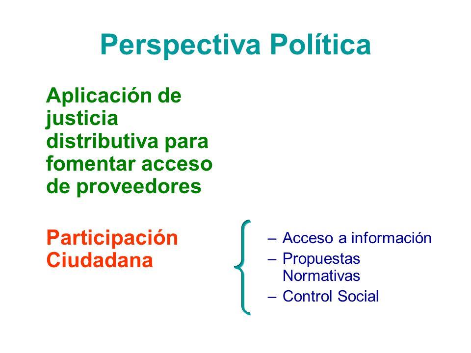 Perspectiva Política Aplicación de justicia distributiva para fomentar acceso de proveedores. Participación Ciudadana.