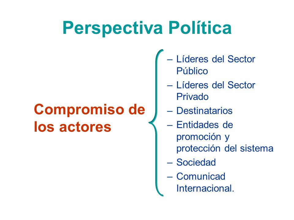 Perspectiva Política Compromiso de los actores