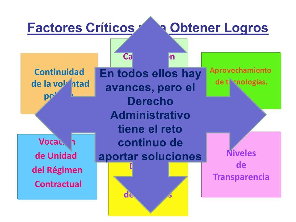 Factores Críticos para Obtener Logros